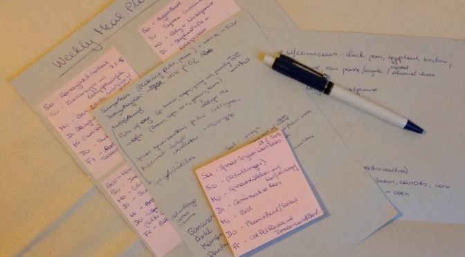 Aliciouslyvegan: Meal planning